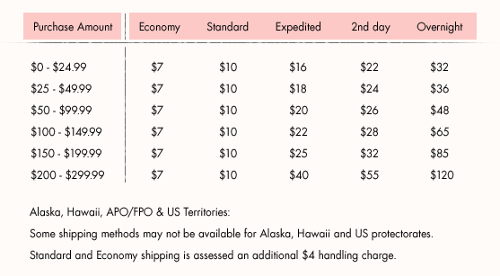 Domestic US Shipping